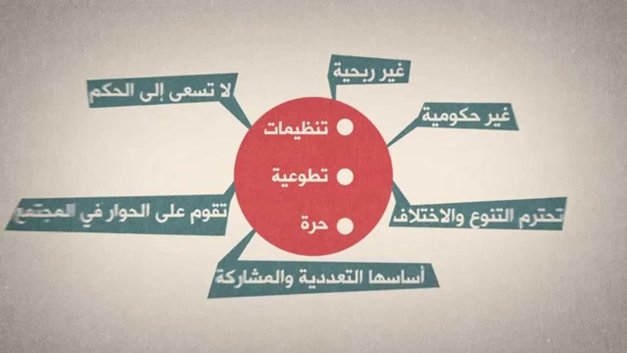 جمعيات من المجتمع المدني تمثل المغرب في مؤتمر دولي